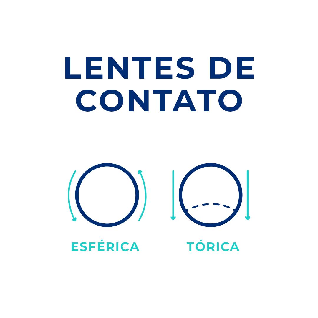 lentes de contato para astigmatismo